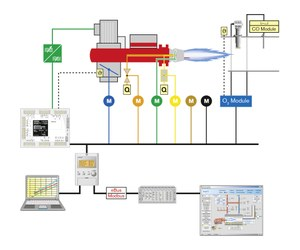 CO control and O2 Trim ����������  at reclaimingppi.co